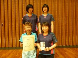 女子団体1位T優勝:N . N . C A.JPG